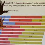 Intip E-Book Survei #3: DATA DAN MANFAAT YANG DIPEROLEH JIKA SURVEI SENDIRI